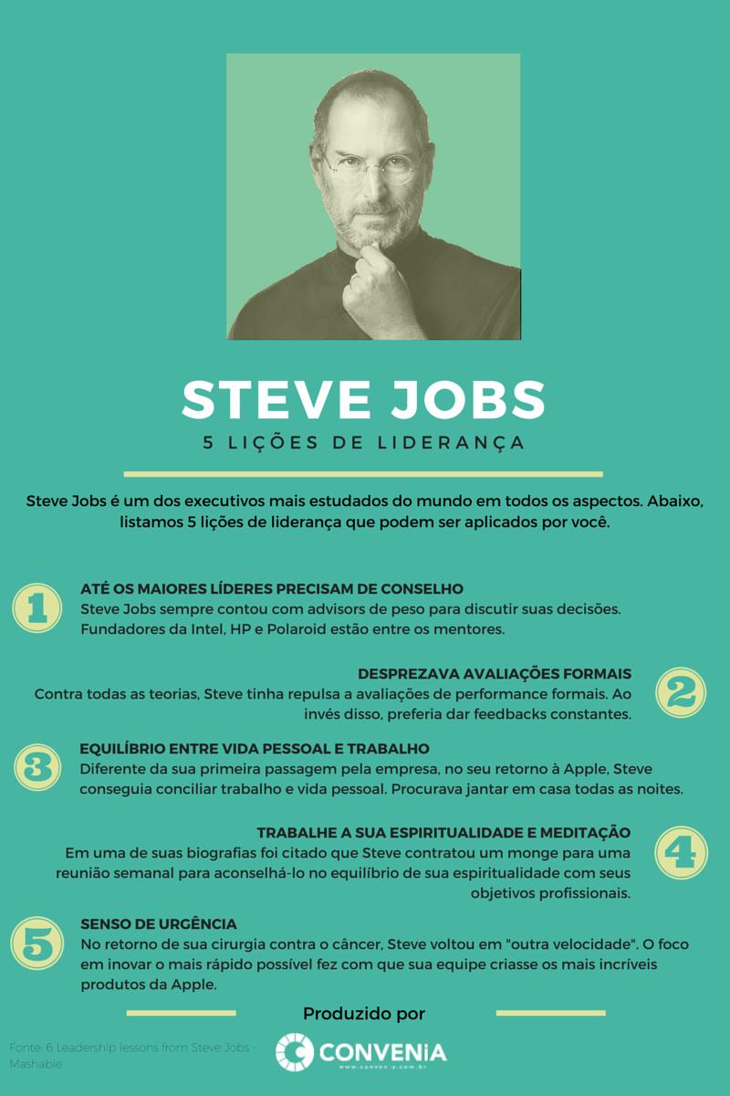 Estilo de Liderança de Steve Jobs